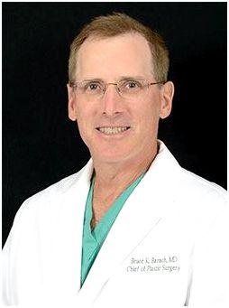 Dr. Bruce K. Barach, MD
