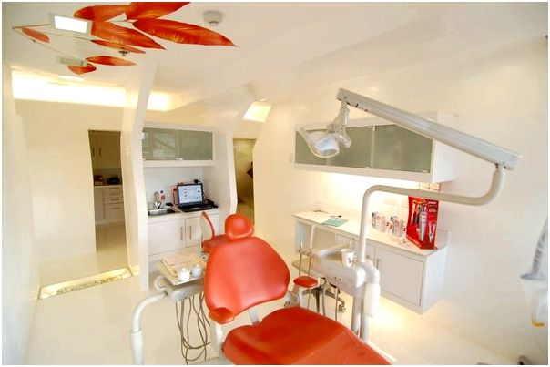 Dental clinic Oral Cleanliness and Dental